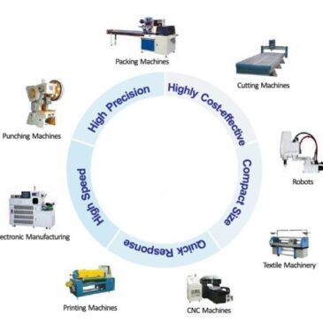 Servo Drive Industry Applications