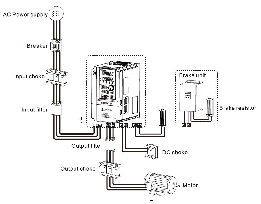 VSD Peripherals